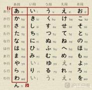 武汉日语培训短期班